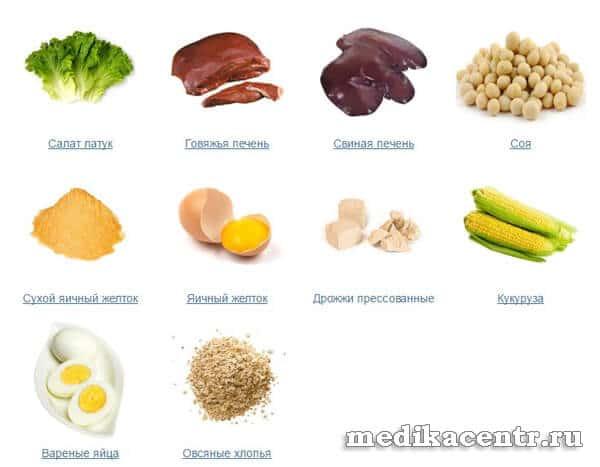 В каких продуктах содержится биотин
