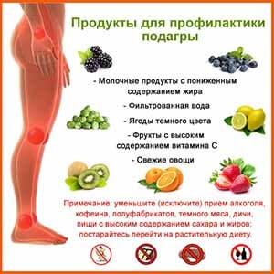 Лечение подагры диетой